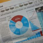 UK advertisers spend more on internet than TV